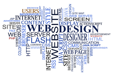 Website Design Wellington FL